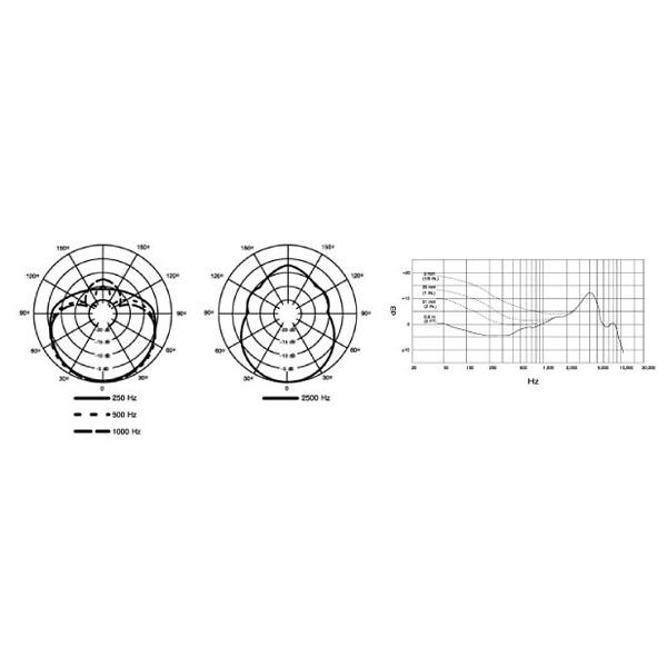 SHUREシュアーキックドラムマイクロホンBETA52A-X[BETA52AX]