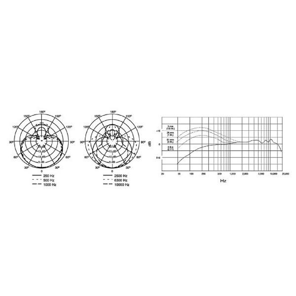 SHUREシュアースネア・タムマイクロホンBETA56A-X[BETA56AX]