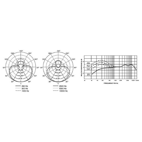 SHUREシュアーボーカル・マイクロホンBETA58A-X[BETA58AX]
