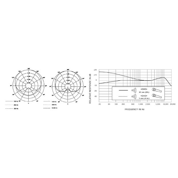 SHUREシュアー楽器用ミニチュアマイクロホンBETA98H-C-X[BETA98HCX]