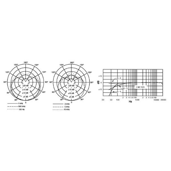 SHUREシュアー楽器用マイクSM81-LC-X[SM81LCX]