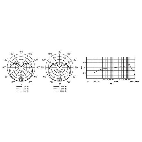 SHUREシュアーボーカルマイク(コンデンサー型)SM86-X[SM86X]