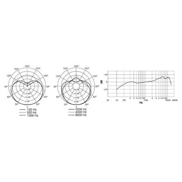 SHUREシュアーボーカルマイク565SD-LC-X[565SDLCX]
