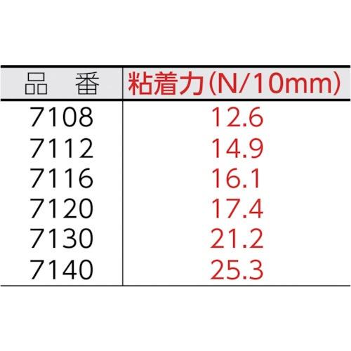 3Mジャパンスリーエムジャパン3M両面粘着テープ710825mmX10m厚さ0.8mm灰色1巻入り710825AAD