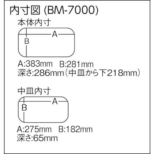 明邦化学工業MEIHOメイホーバケットマウスBM‐7000ブラックBM-7000BK[BM7000BK]