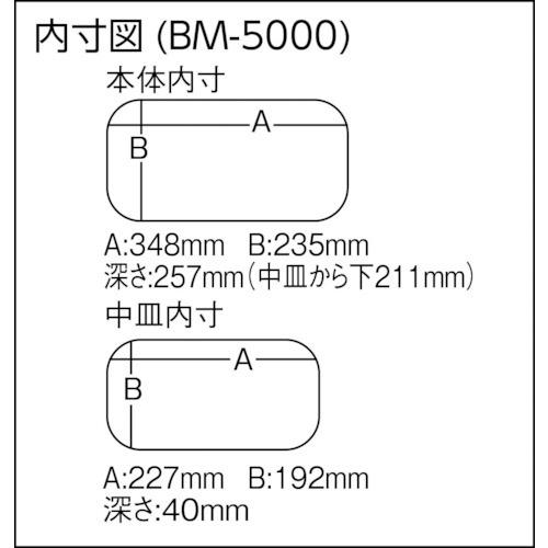 明邦化学工業MEIHOメイホーバケットマウスBM−5000オレンジBM-5000OR