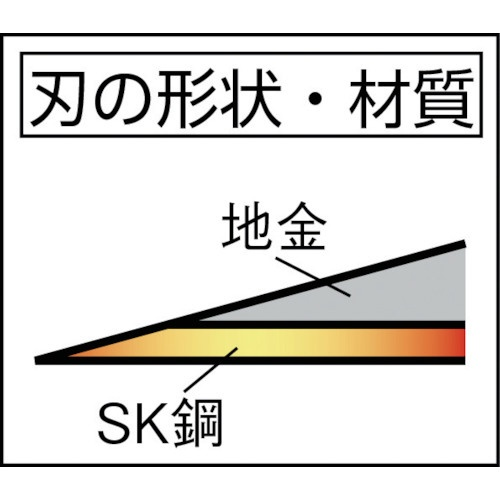 トラスコ中山TRUSCO小鎌鋼付KKH