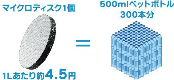 ブリタBRITABJSWG浄水ポットfill&serveMind(フィル&サーブ)ホワイトグラファイト[BJSWG]