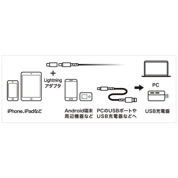 ミヨシMIYOSHI[microUSB+ライトニング]USBケーブル充電・転送2.4A(0.5m・グレー)MFi認証LC-MT05GY[0.5m][SLCMT05GY]