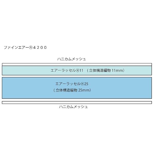 オーシンOSHINファインエアー4200シングルサイズ(100×200×2.5cm/ネイビー)【日本製】