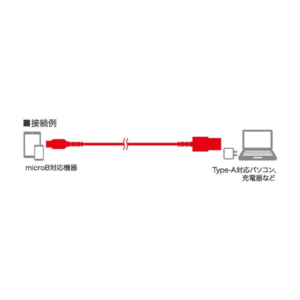 BUFFALOバッファロー[microUSB]USBケーブル充電・転送2.4A(0.5m・ブラック)BSMPCMB205BK[0.5m]