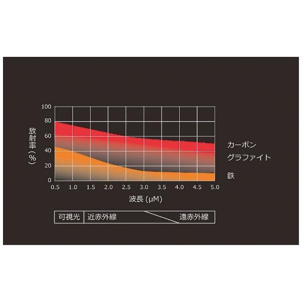 穴織カーボンANAORICARBON≪IH対応≫カーボン製両手鍋「POTVOL.」(2.1L)VO001FBフレンチブルー[VO001FB]
