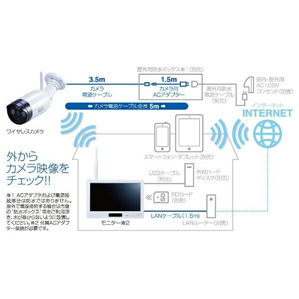 日本アンテナNIPPONANTENNAワイヤレスセキュリティカメラ・モニターセット「ドコでもeyeSecurityFHD」SC05ST[SC05ST]