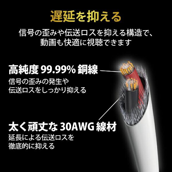 エレコムELECOMヘッドホン延長ケーブル高耐久(3.0m/ホワイト)EHP-35ELS30WH