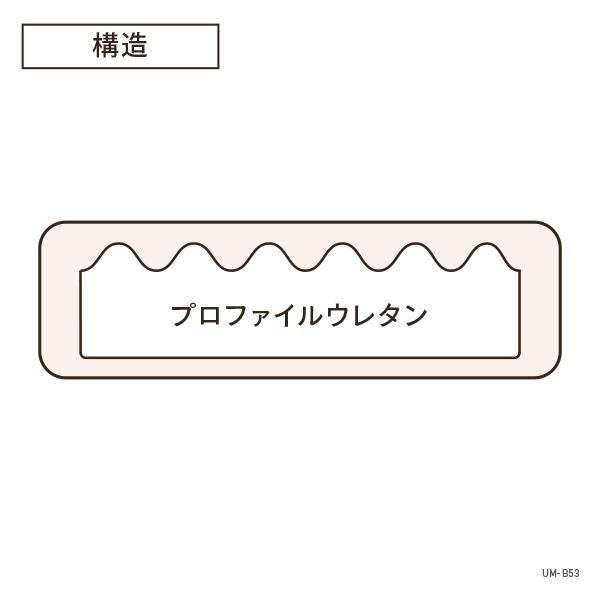 生毛工房UMOKOBO三つ折りポイントサポート敷ふとんセミダブルサイズ(120×200×9cm)【日本製】[UM-B53-SD]