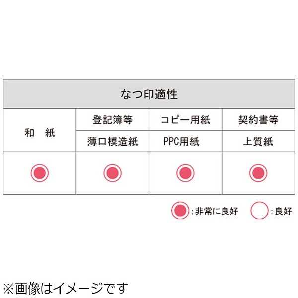 シヤチハタShachihataシヤチハタ朱肉(エコス)60号MG-60EC[MG60EC]
