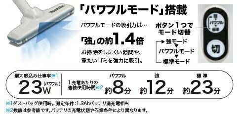 マキタMakitaCL105DWNIスティッククリーナーMakitaアイボリー[紙パック式/コードレス][CL105DWNI掃除機]