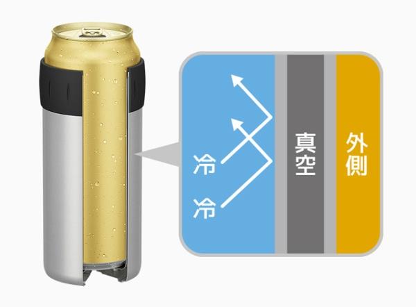 サーモスTHERMOS保冷缶ホルダー500ml缶用ブラックJCB500-BK[JCB500BK]