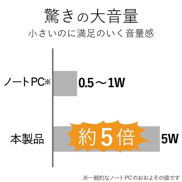 エレコムELECOMMS-P08USBWHコンパクトスピーカーホワイト[USB電源/2.0ch]