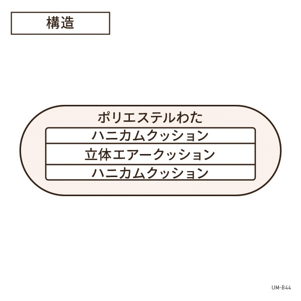 生毛工房UMOKOBOデオマックスマチ付き敷ふとんダブルサイズ(140×210cm/ナチュラル)【日本製】