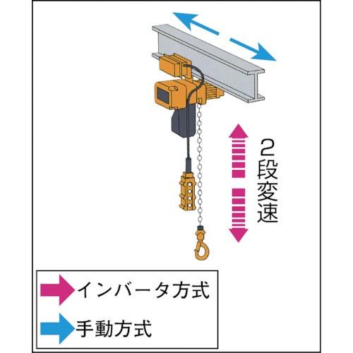 キトーKITOキトーEQ形電気チェーンブロックプレントロリ結合形980kg(IS)×4mEQSP009IS【メーカー直送・代金引換不可・時間指定・返品不可】