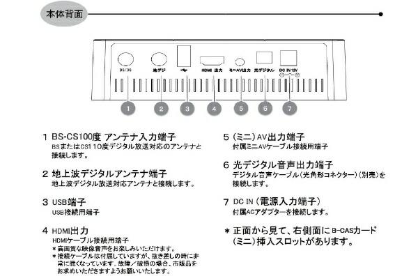 WISウィズHDDレコーダーSC-4TDX[500GB/2番組同時録画][SC4TDX]