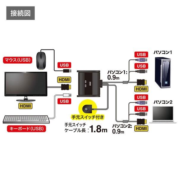 サンワサプライSANWASUPPLYHDMI対応パソコン切替器SW-KVM2WHU[2入力/1出力/自動][SWKVM2WHU]