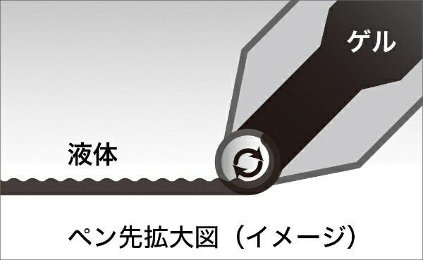ぺんてるPentel[ゲルインキボールペン]エナージェルフィログラフィ(ボール径:0.5mm、インキ色:黒)BLN2005Cダークブルー