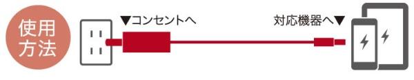 BUFFALOバッファロー[microUSB]ケーブル一体型AC充電器2.4AケーブルホワイトBSMPA2418BC1WH[1ポート]