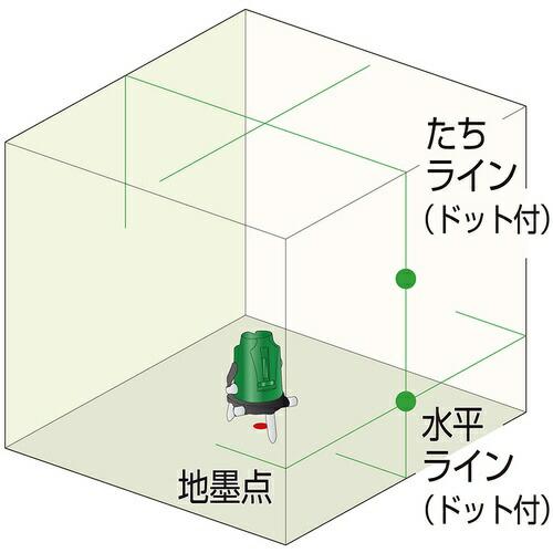ムラテックKDSMURATEC-KDSKDSグリーンレーザー墨出器ATL−D1RG