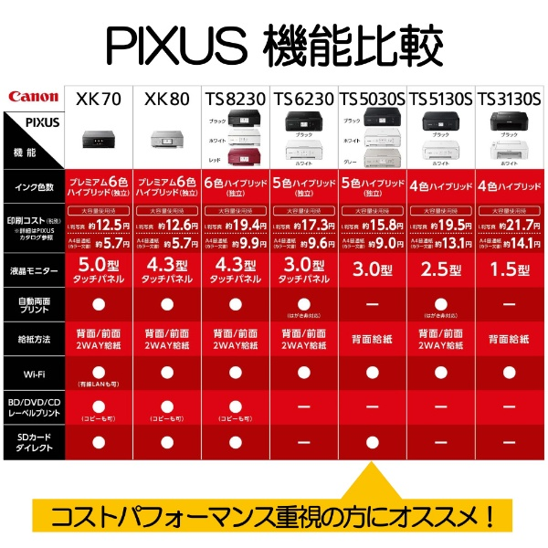 キヤノンCANONTS5030SWHインクジェット複合機PIXUS(ピクサス)ホワイト[L判〜A4][PIXUSTS5030SWH]【プリンタ】