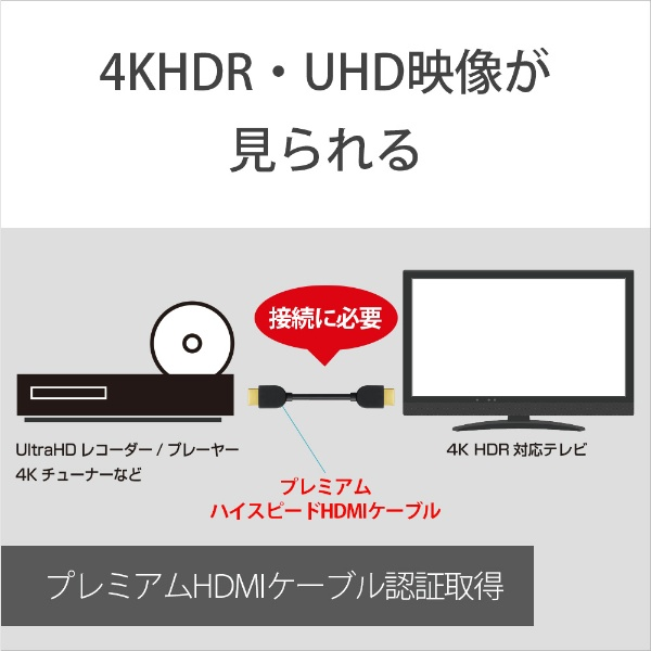 ソニーSONYDLC-HX15HDMIケーブル[1.5m/HDMI⇔HDMI/スタンダードタイプ/イーサネット対応]