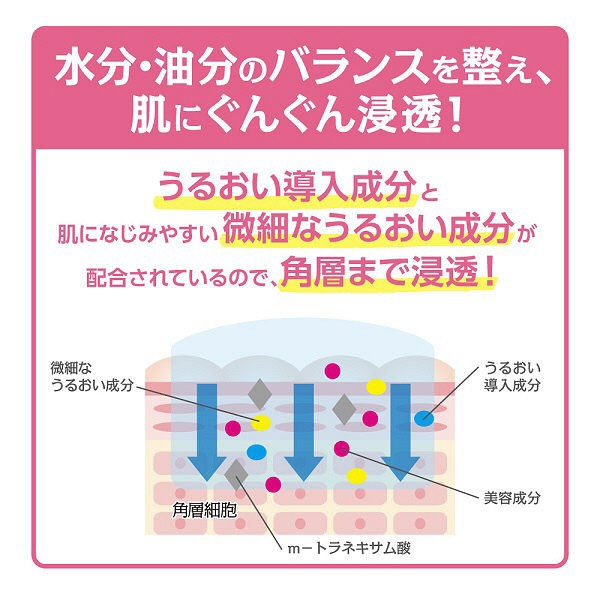 資生堂shiseido純白専科すっぴん美容水2つめかえ用(180ml)[美白化粧水]〔化粧水〕【wtcool】