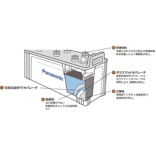 パナソニックPanasonicN-80D26R/R1PROROADトラック・バス用カーバッテリー【メーカー直送・代金引換不可・時間指定・返品不可】