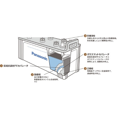 パナソニックPanasonicN-130F51/R1PROROADトラック・バス用カーバッテリー【メーカー直送・代金引換不可・時間指定・返品不可】