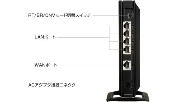 NECエヌイーシーPA-WG2600HSwifiルーターAterm(エーターム)WG2600HS[ac/n/a/g/b][無線LANルーターPAWG2600HS]