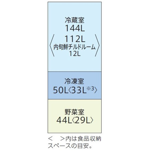 AQUAアクア《基本設置料金セット》【ビックグループオリジナル】AQR-SV24HBK-W冷蔵庫アンティークホワイト[3ドア/右開きタイプ/238L][冷蔵庫大型AQRSV24HBK_W]【zero_emi】