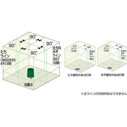 ムラテックKDSMURATEC-KDSKDSオートラインレーザー96RGATL-96RG