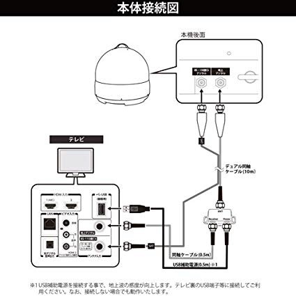 INBYTEインバイト地デジ、BS、110度CS対応携帯型オールインワンアンテナJ06D[J06D]