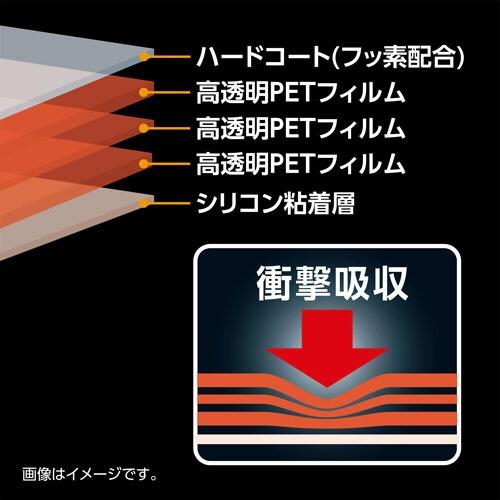 ハクバHAKUBA液晶保護フィルム耐衝撃タイプ(富士フイルムFinePixXP140/XP130/XP120専用)DGFS-FXP140
