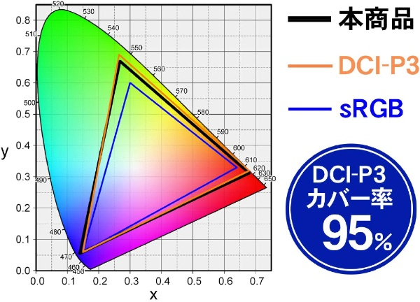 I-ODATAアイ・オー・データ液晶ディスプレイブラックLCD-M4K321XVB[31.5型/ワイド/4K(3840×2160)][31.5インチ液晶モニターLCDM4K321XVB]