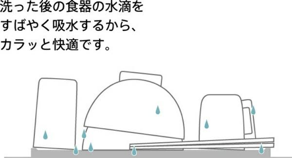 マーナMARNAエコカラット水切りトレー・WK688W[K688W]