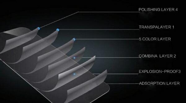 ディスカバードイージーカバー強化ガラス液晶保護フィルムEOS6DMarkII用