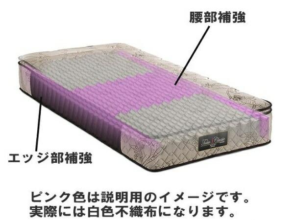 東京ベッドTOKYOBED【マットレス】5.5インチポケツトランバーハード(ダブルサイズ)【受注生産につきキャンセル・返品不可】