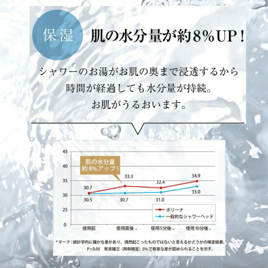 田中金属製作所TanakaMetalFactoryウルトラファインバブルボリーナワイドTK-7007-SL[TK7007]