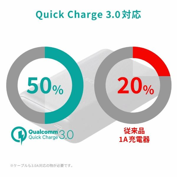 エレコムELECOMモバイルバッテリーブラックDE-C14L-10050BK[10050mAh/QuickCharge対応/1ポート/充電タイプ]