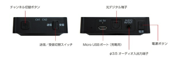 aiwaアイワ【ビックカメラグループオリジナル】Bluetooth送受信機aiwaBA-TRX20【point_rb】
