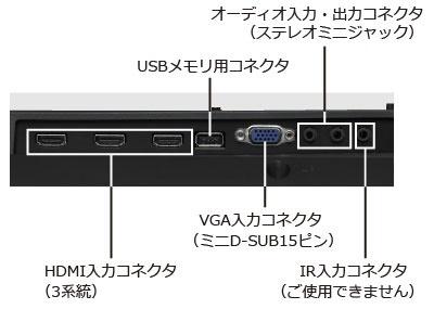 NECエヌイーシーインタラクティブホワイトボードBrainBoardブラックLCD-E651-T-STP[ワイド/フルHD(1920×1080)]