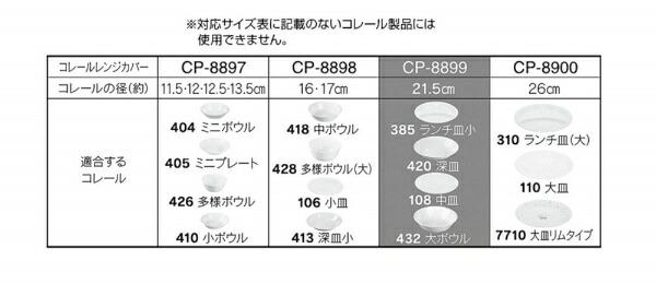 パール金属PEARLMETALコレールコーディネイツレンジカバー11.5−13.5cm用(ヘッダー付)CP-8897