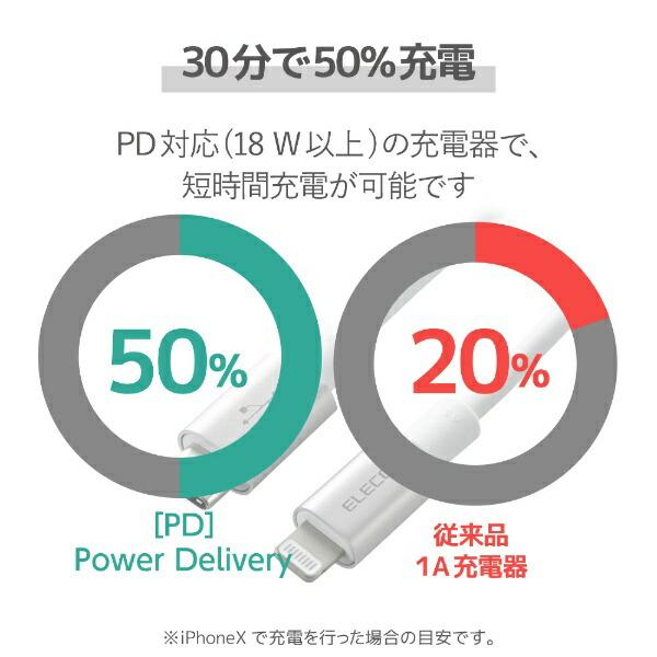 エレコムELECOMPD対応USBC-Lightningケーブル準高耐久1.0mシルバーMPA-CLPS10SV